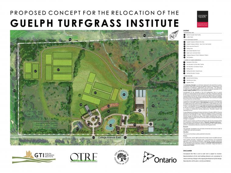 Image of the proposed concept for the relocation of the Guelph Turfgrass Institute.  For more info, see description in text or contact John Watson by e-mail at watson01@uoguelph.ca